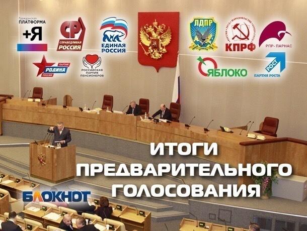 КПРФ, ЛДПР и «Единая Россия» стали лидерами предварительного голосования среди идущих в Госдуму партий