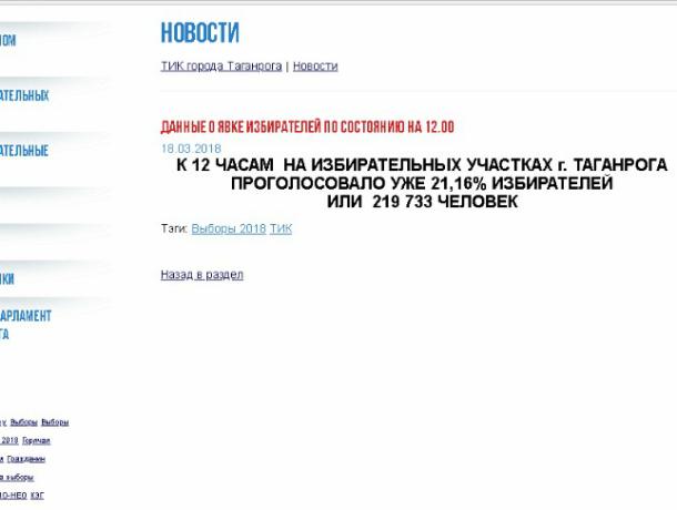 В Таганроге ЦИК известила о « нереальном рвении горожан» на выборах