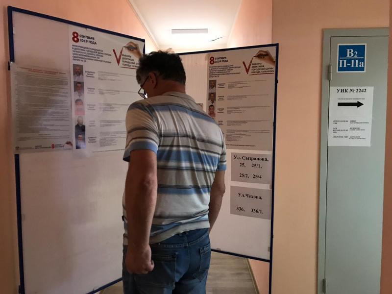 В Таганроге подведены итоги выборов в городскую Думу